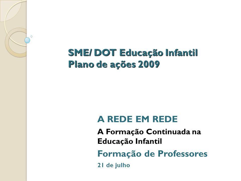 SME/ DOT Educação Infantil Plano de ações 2009