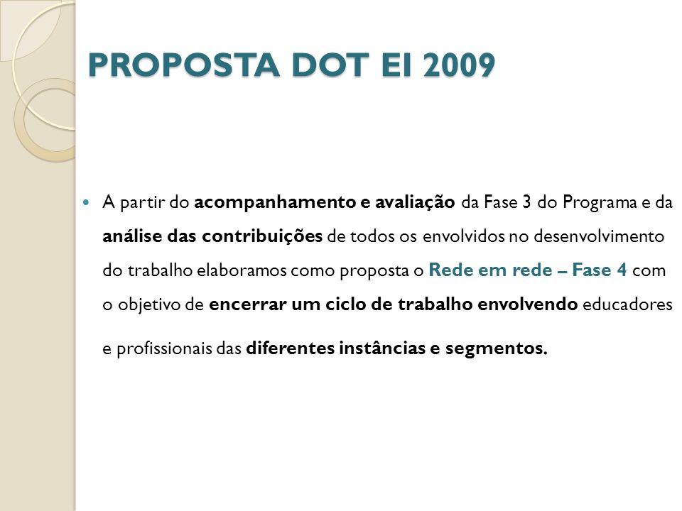PROPOSTA DOT EI 2009