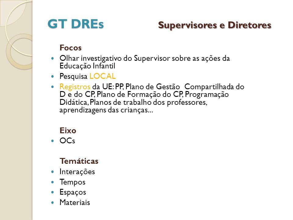 GT DREs Supervisores e Diretores