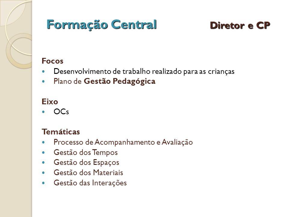Formação Central Diretor e CP
