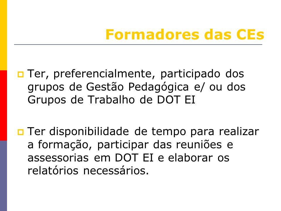 Formadores das CEs Ter, preferencialmente, participado dos grupos de Gestão Pedagógica e/ ou dos Grupos de Trabalho de DOT EI.