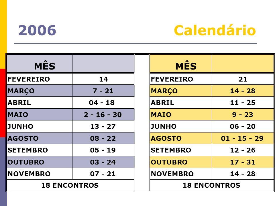 2006 Calendário MÊS FEVEREIRO 14 21 MARÇO 7 - 21 14 - 28 ABRIL 04 - 18