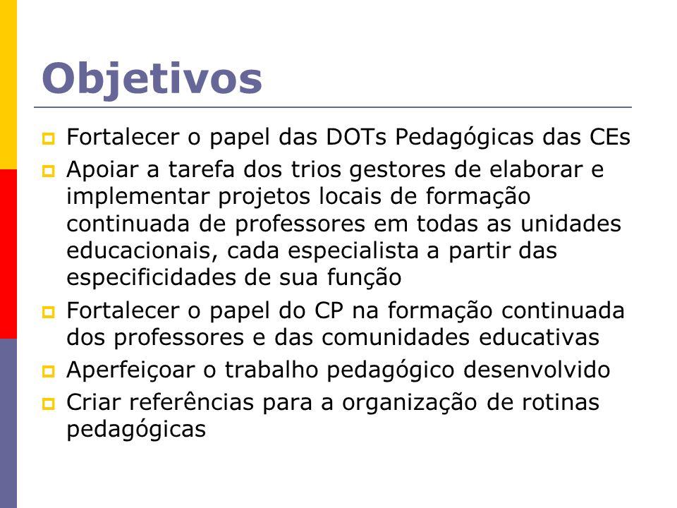 Objetivos Fortalecer o papel das DOTs Pedagógicas das CEs