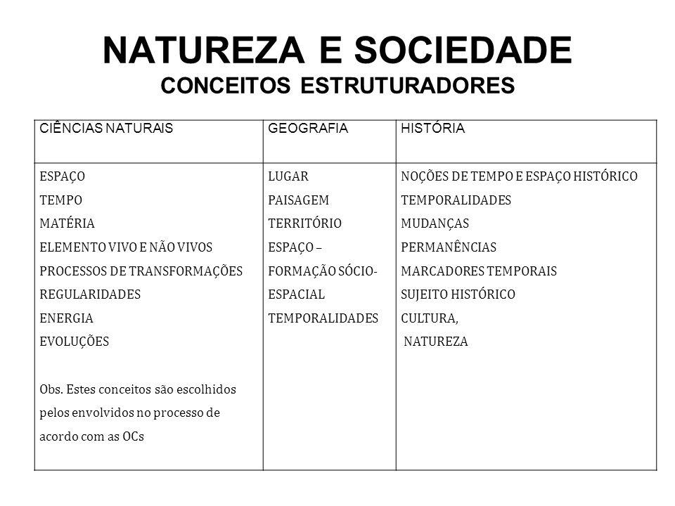NATUREZA E SOCIEDADE CONCEITOS ESTRUTURADORES