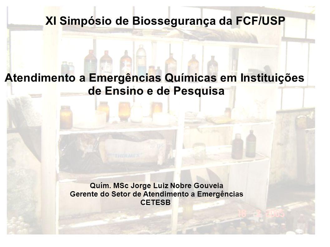 XI Simpósio de Biossegurança da FCF/USP