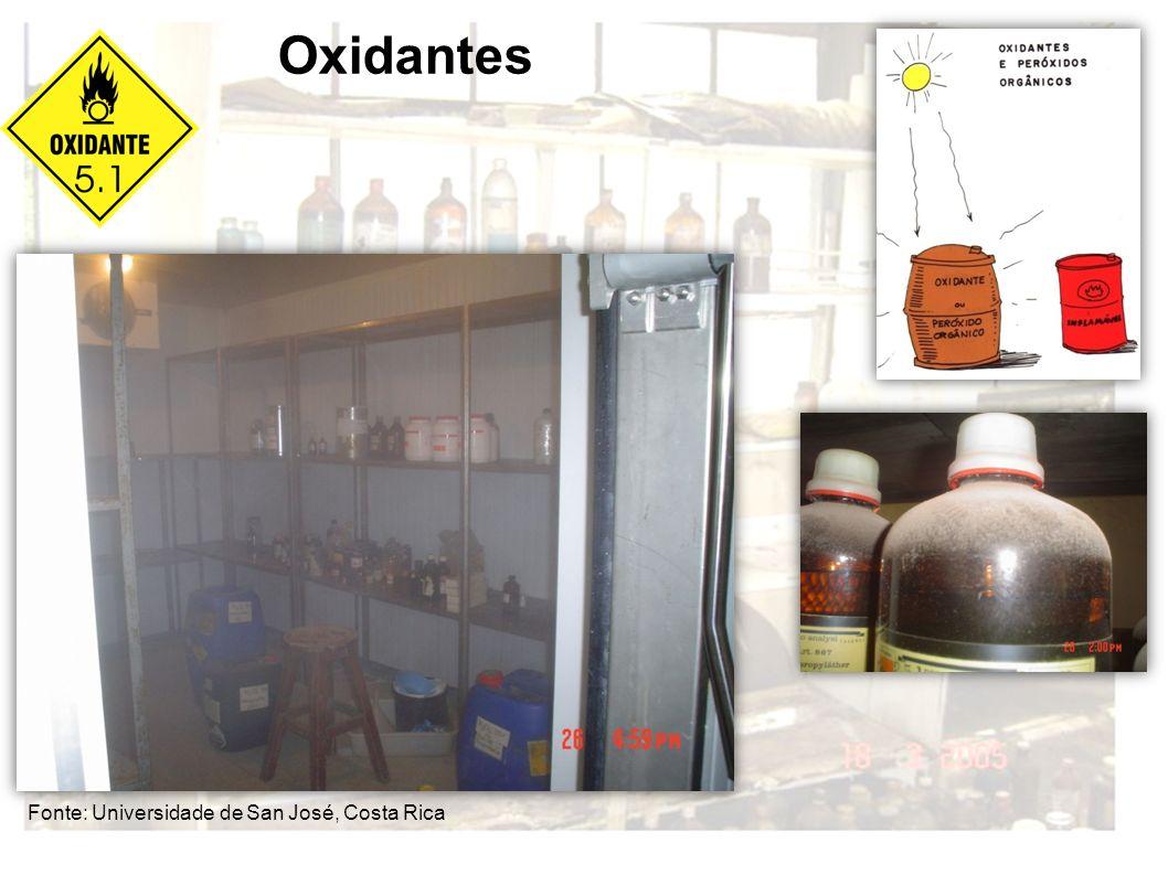 Oxidantes Fonte: Universidade de San José, Costa Rica