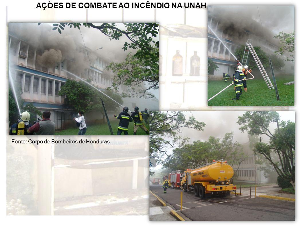 AÇÕES DE COMBATE AO INCÊNDIO NA UNAH