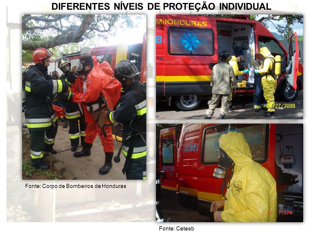 DIFERENTES NÍVEIS DE PROTEÇÃO INDIVIDUAL