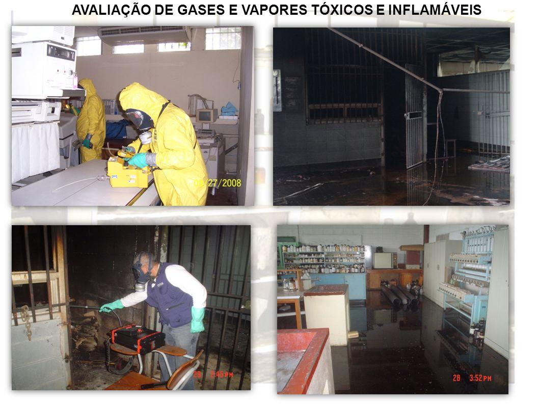 AVALIAÇÃO DE GASES E VAPORES TÓXICOS E INFLAMÁVEIS