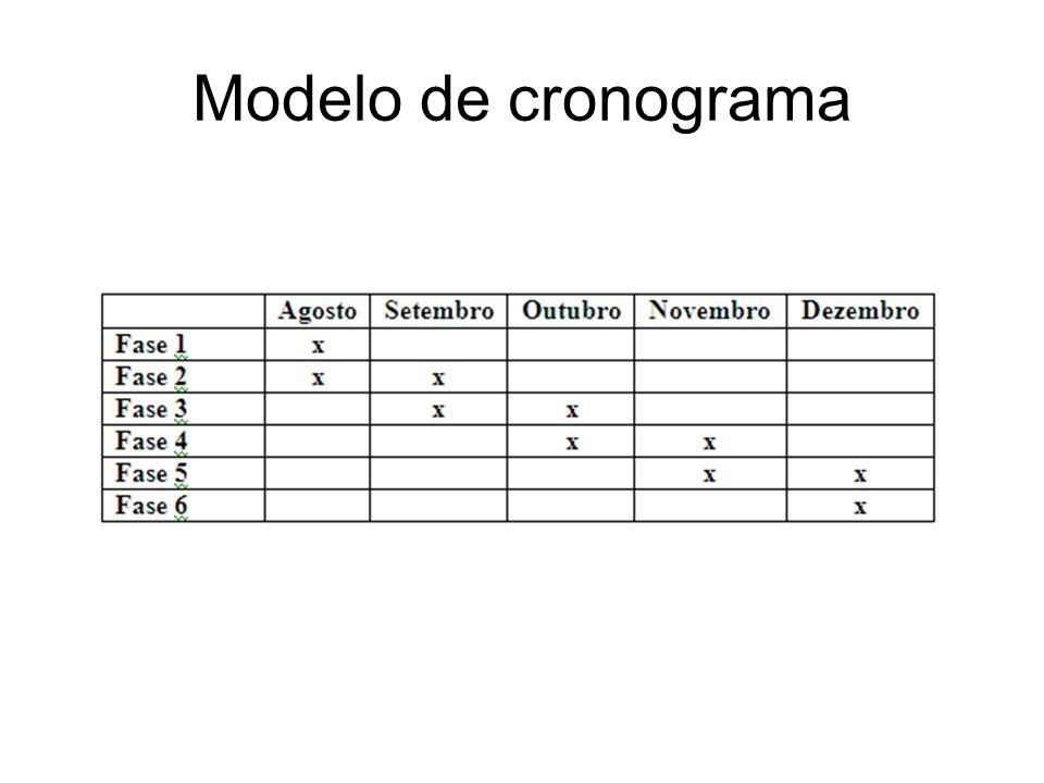Modelo de cronograma
