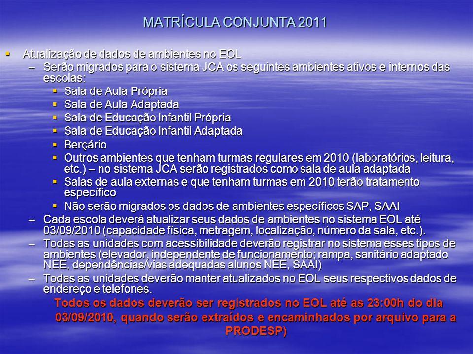 MATRÍCULA CONJUNTA 2011 Atualização de dados de ambientes no EOL.