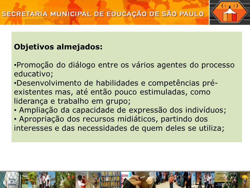 Objetivos almejados: Promoção do diálogo entre os vários agentes do processo educativo;