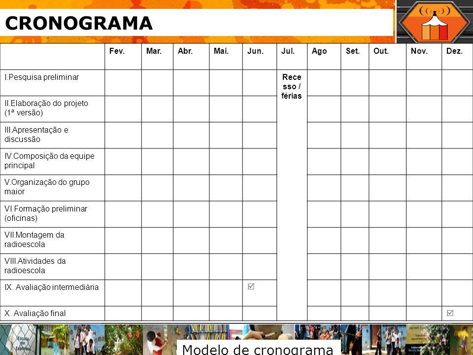 CRONOGRAMA Modelo de cronograma Fev. Mar. Abr. Mai. Jun. Jul. Ago Set.