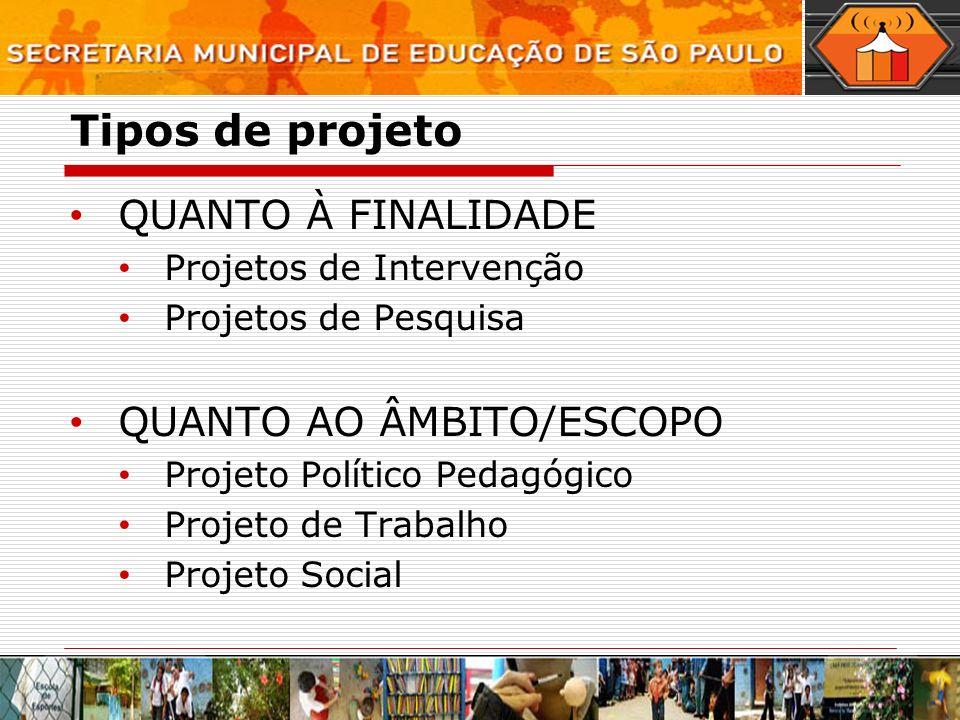 Tipos de projeto QUANTO À FINALIDADE QUANTO AO ÂMBITO/ESCOPO