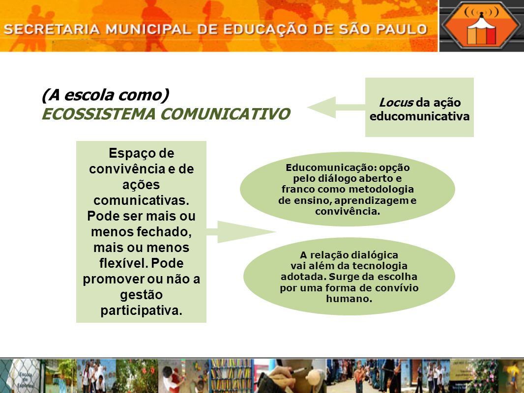 (A escola como) ECOSSISTEMA COMUNICATIVO
