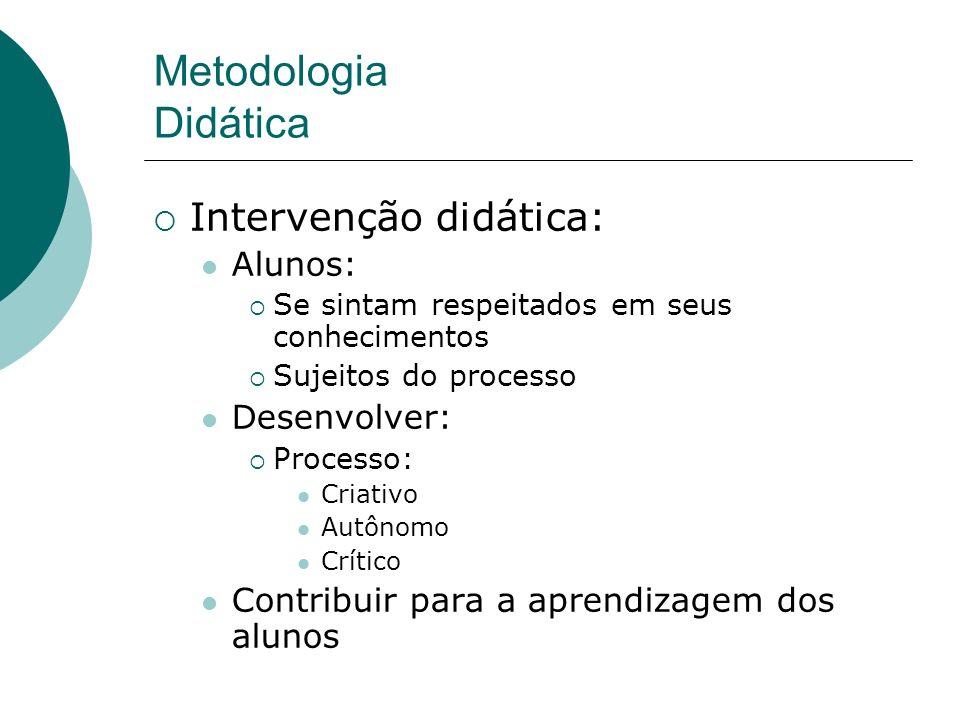 Metodologia Didática Intervenção didática: Alunos: Desenvolver:
