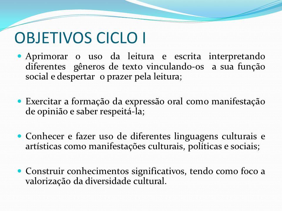OBJETIVOS CICLO I