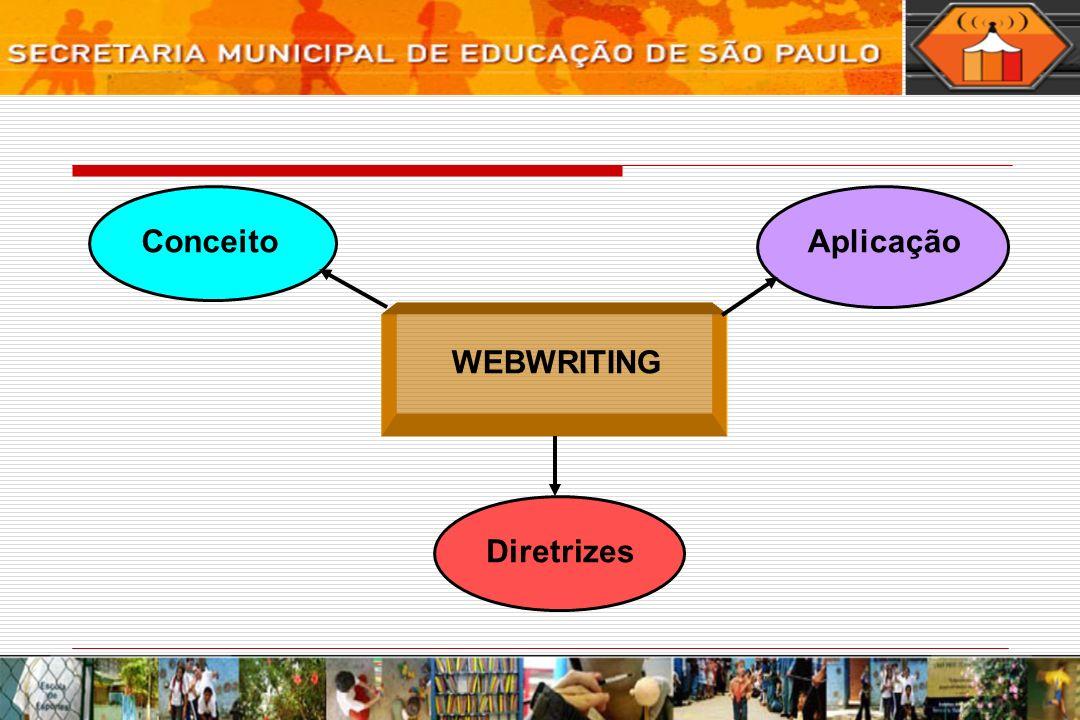 Conceito Aplicação WEBWRITING Diretrizes