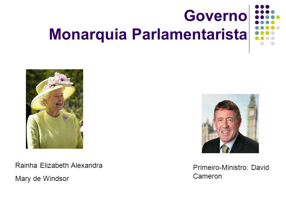 Governo Monarquia Parlamentarista