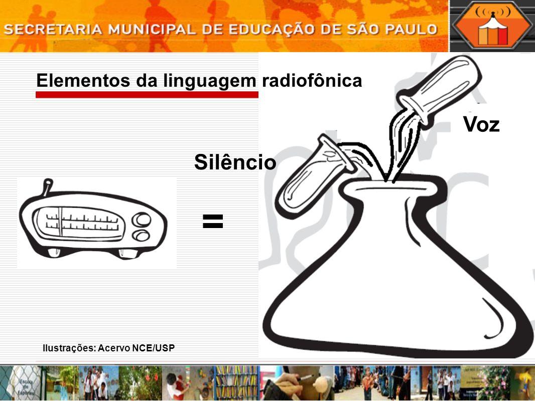 = Voz Silêncio Elementos da linguagem radiofônica