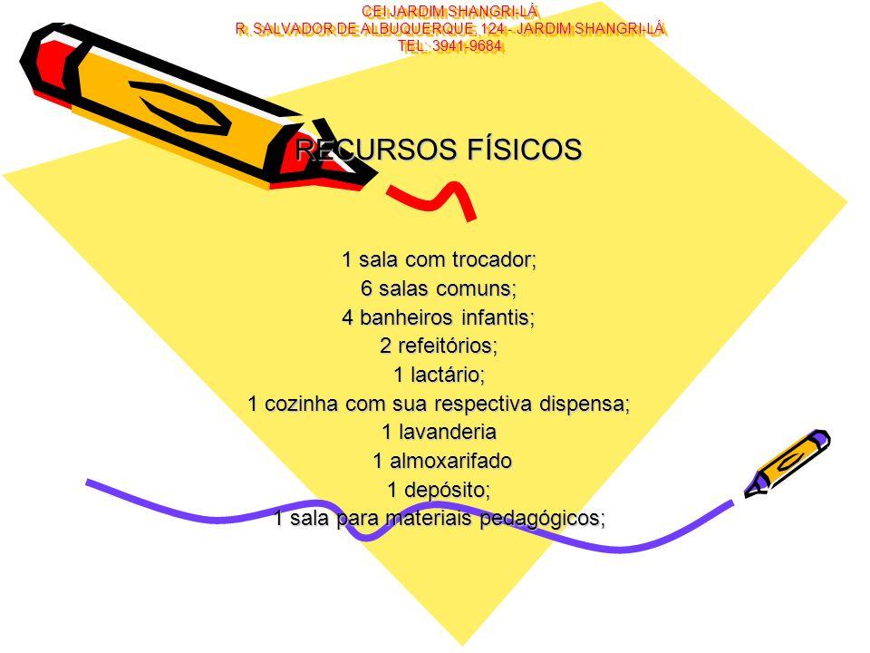 RECURSOS FÍSICOS 1 sala com trocador; 6 salas comuns;