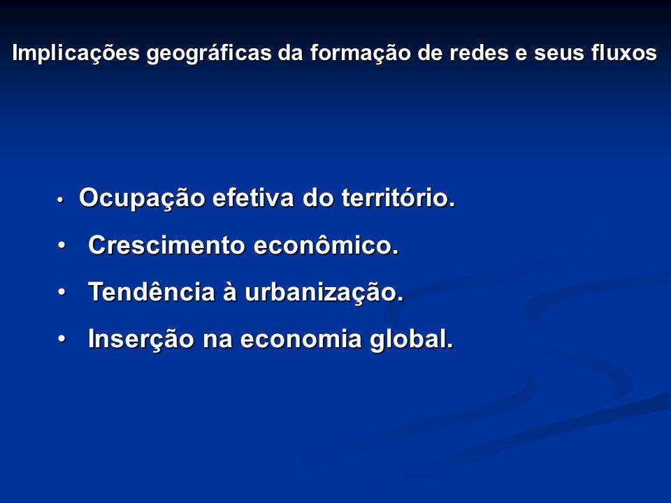 Crescimento econômico. Tendência à urbanização.