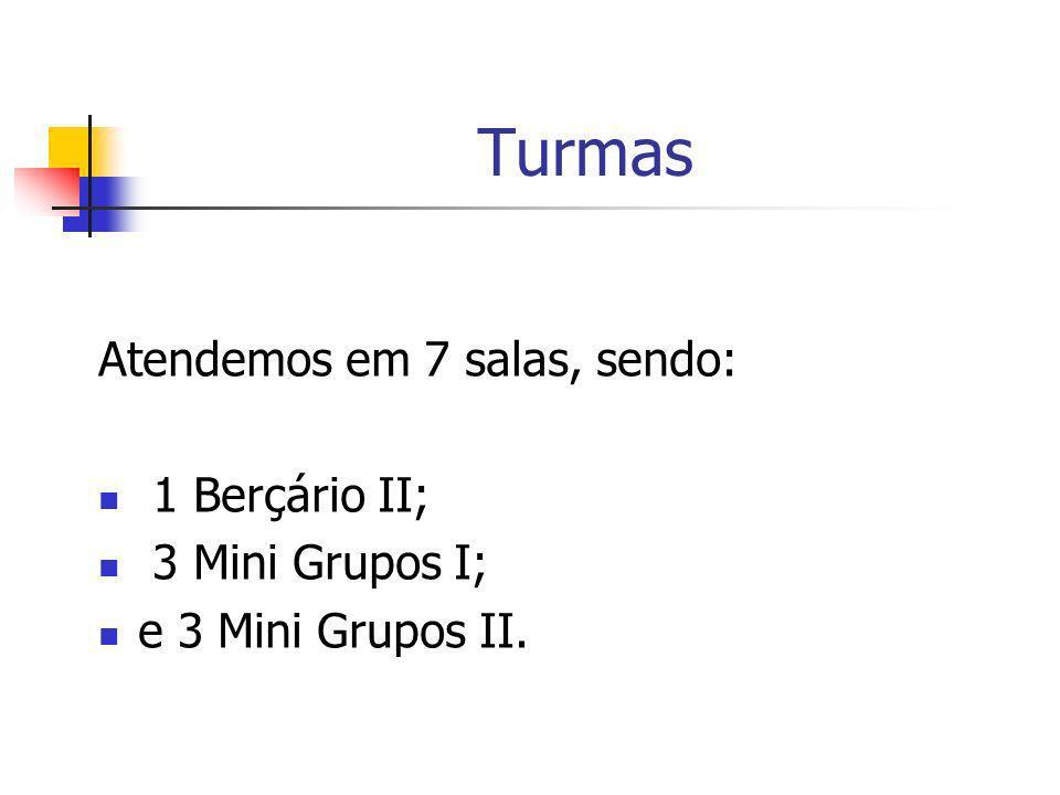 Turmas Atendemos em 7 salas, sendo: 1 Berçário II; 3 Mini Grupos I;