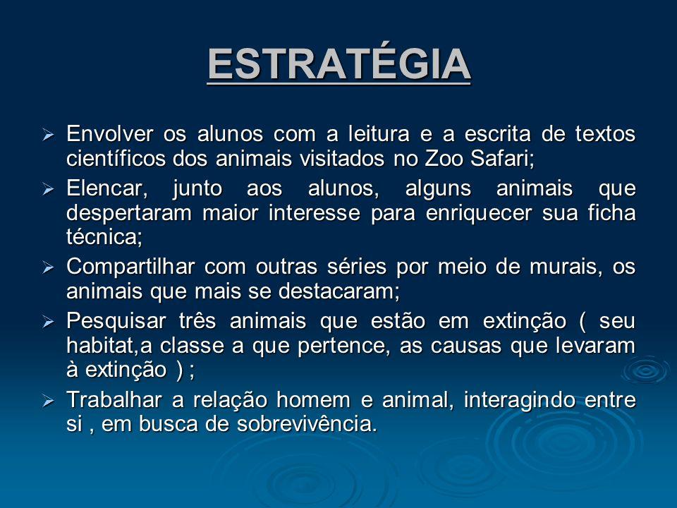 ESTRATÉGIA Envolver os alunos com a leitura e a escrita de textos científicos dos animais visitados no Zoo Safari;