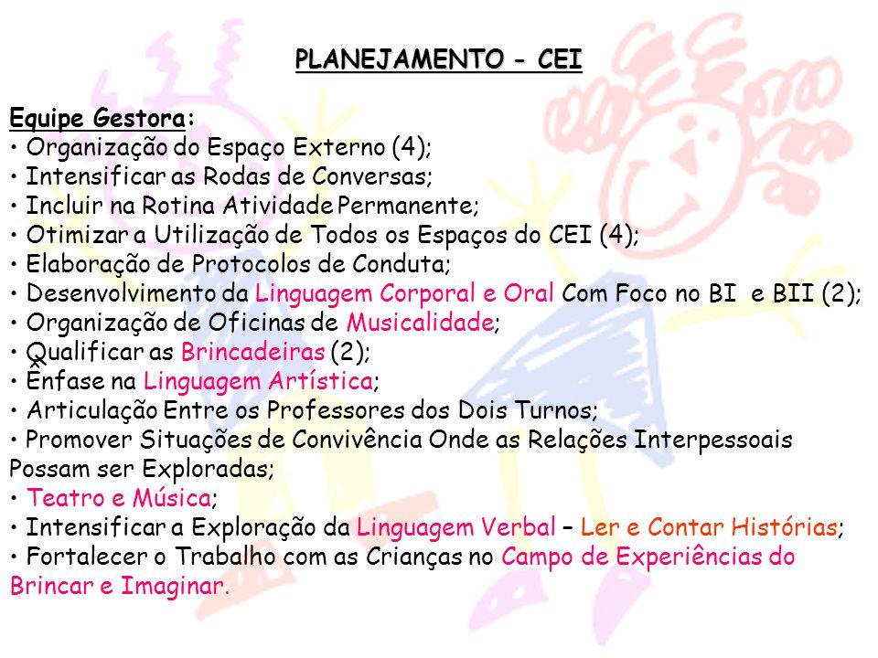 PLANEJAMENTO - CEI Equipe Gestora: Organização do Espaço Externo (4); Intensificar as Rodas de Conversas;