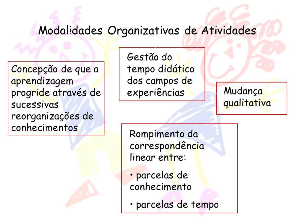 Modalidades Organizativas de Atividades