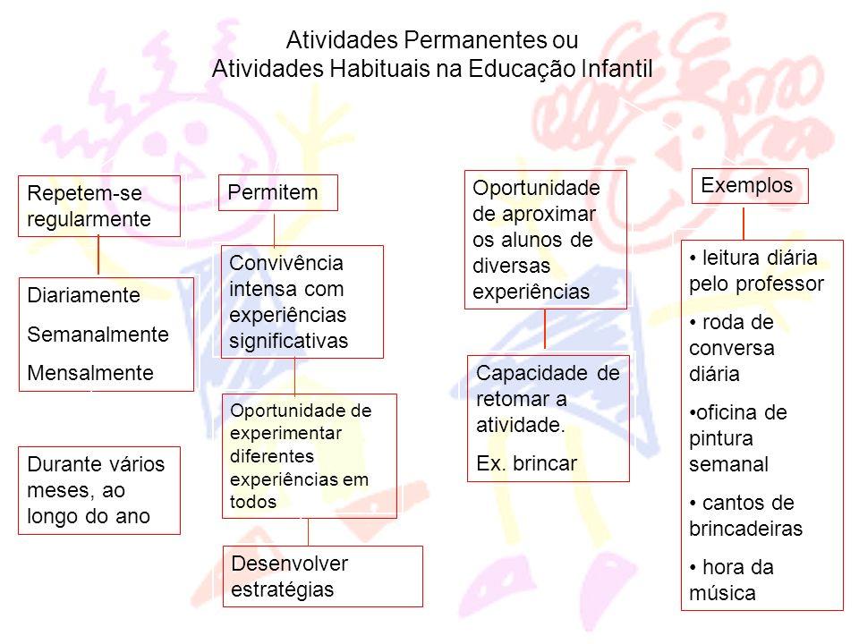 Atividades Permanentes ou Atividades Habituais na Educação Infantil