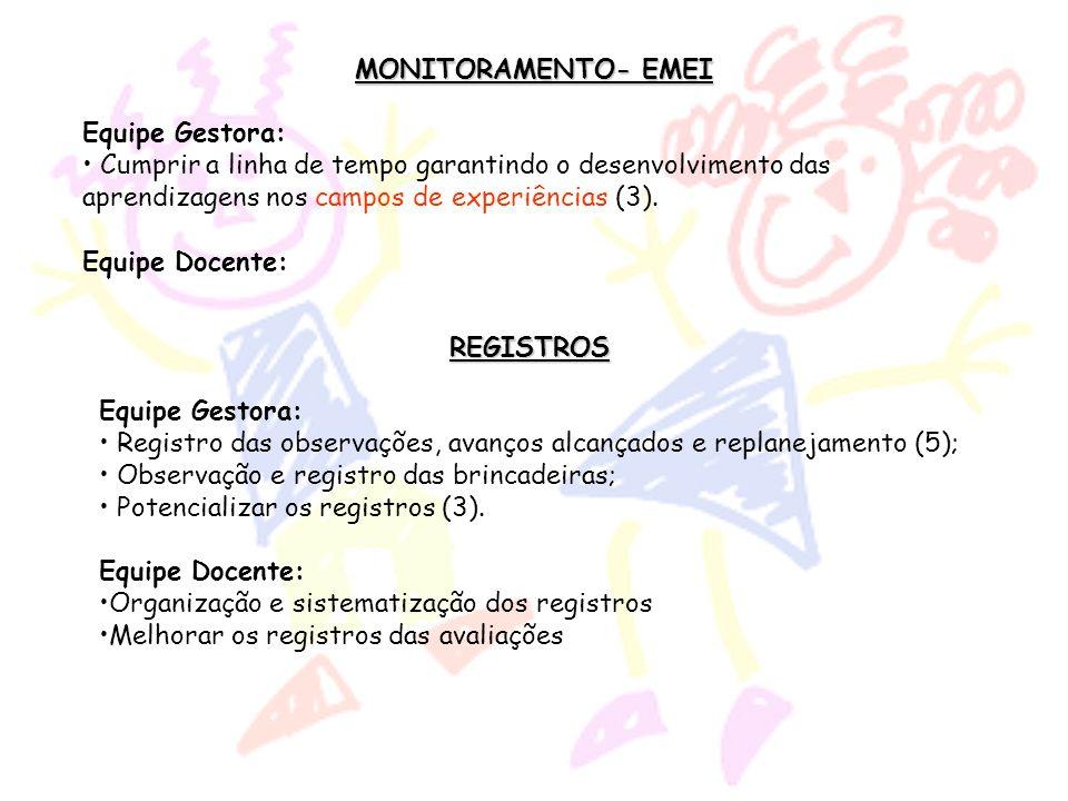 MONITORAMENTO- EMEI Equipe Gestora: Cumprir a linha de tempo garantindo o desenvolvimento das aprendizagens nos campos de experiências (3).