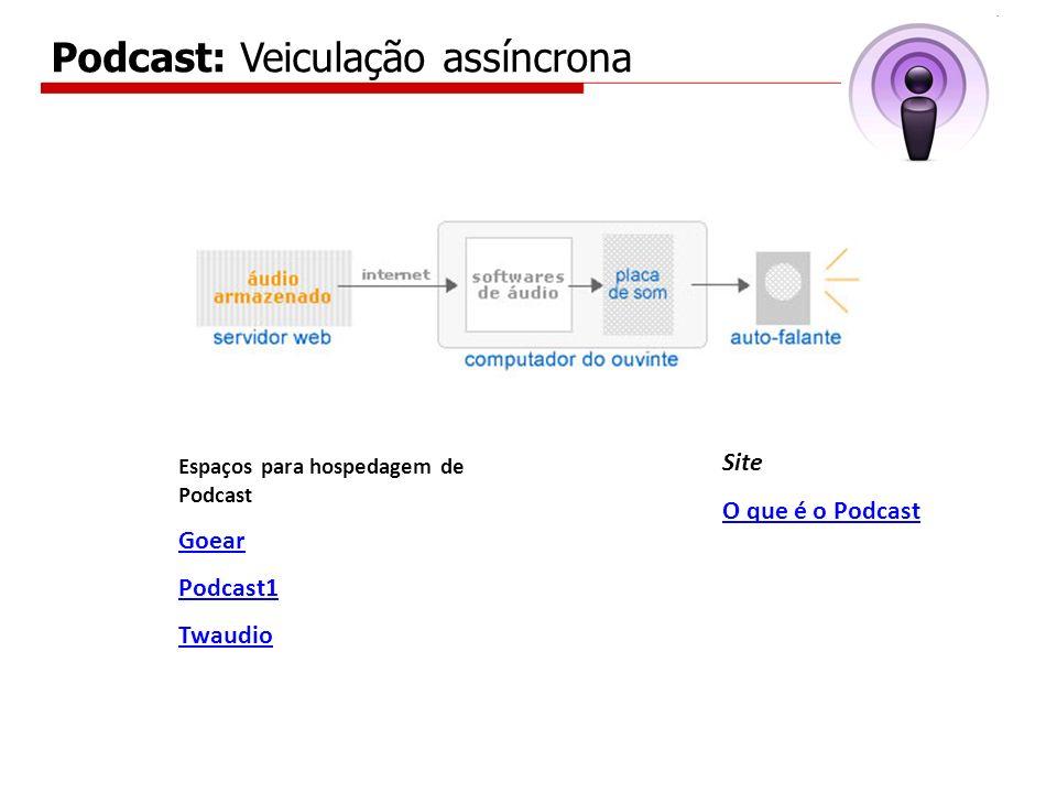 Podcast: Veiculação assíncrona