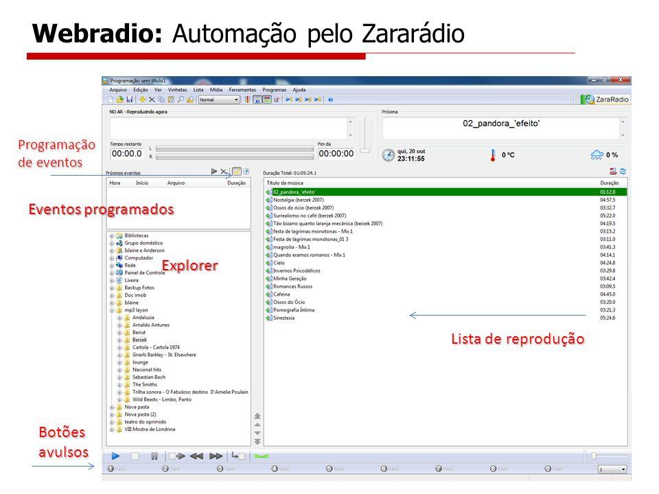 Webradio: Automação pelo Zararádio