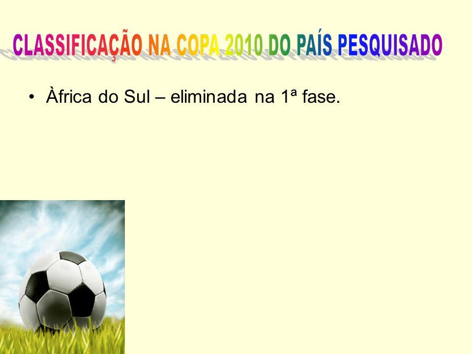 CLASSIFICAÇÃO NA COPA 2010 DO PAÍS PESQUISADO