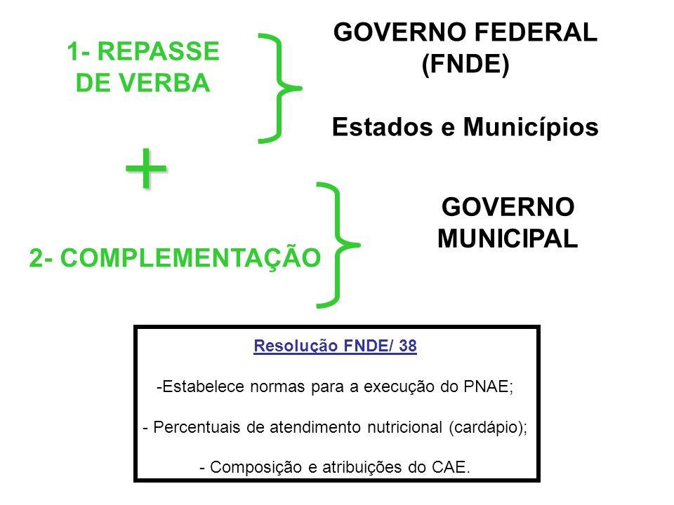 GOVERNO FEDERAL (FNDE) Estados e Municípios