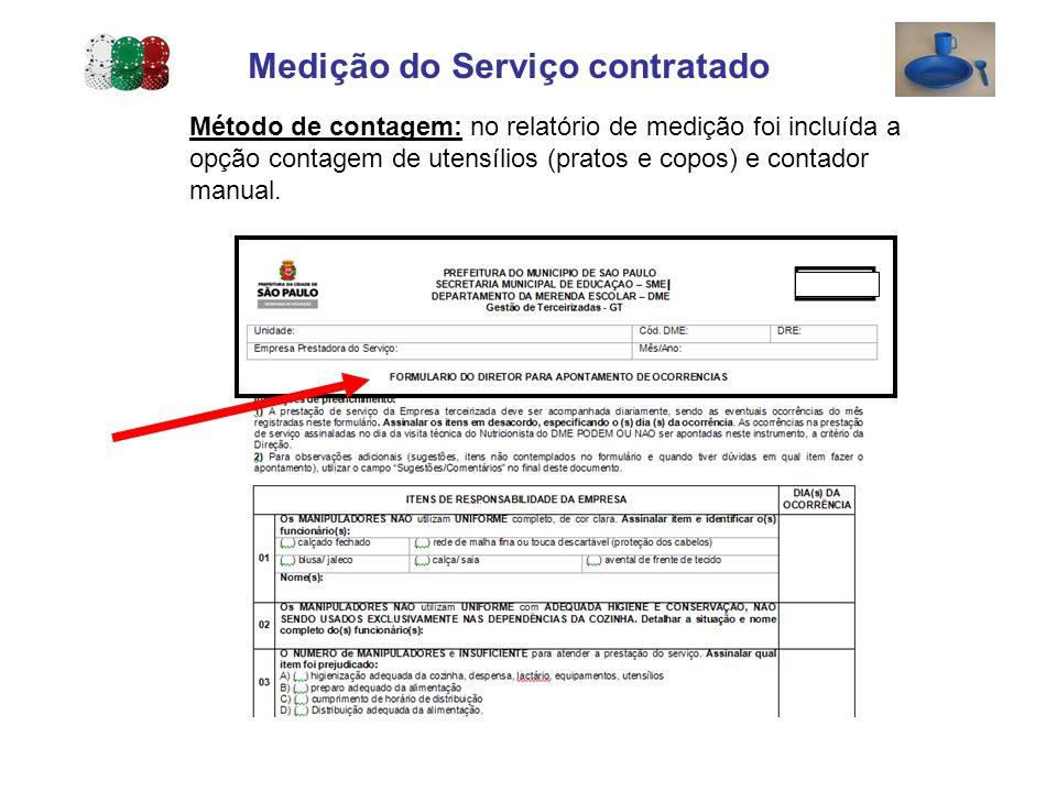 Medição do Serviço contratado