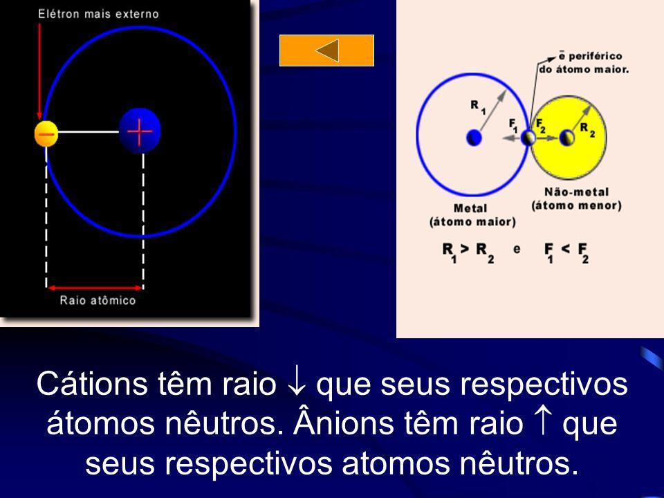 Cátions têm raio  que seus respectivos átomos nêutros