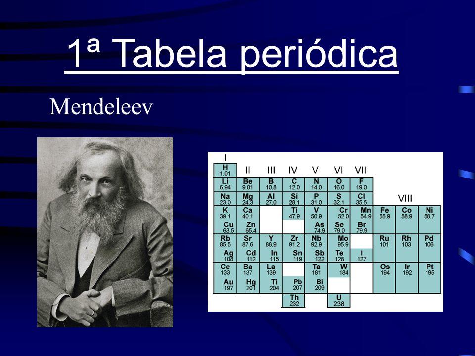 1ª Tabela periódica Mendeleev