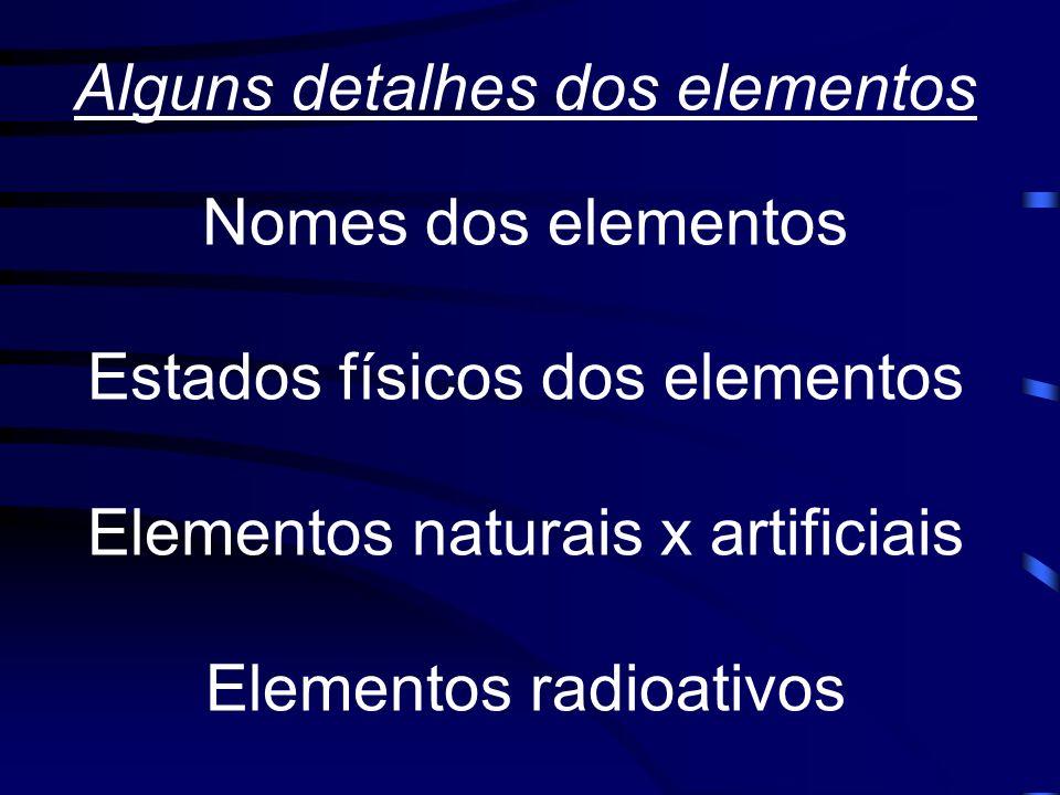 Alguns detalhes dos elementos Nomes dos elementos