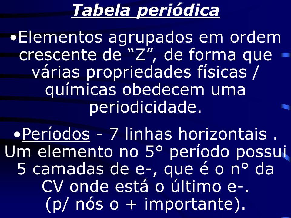 Tabela periódica Elementos agrupados em ordem crescente de Z , de forma que várias propriedades físicas / químicas obedecem uma periodicidade.