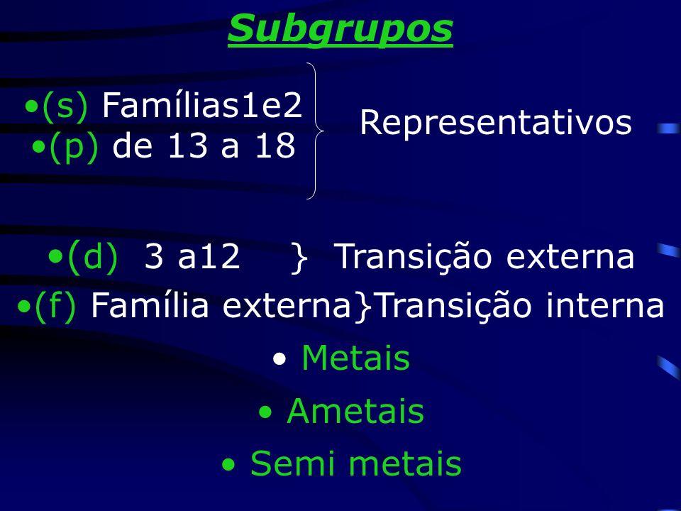 (d) 3 a12 } Transição externa