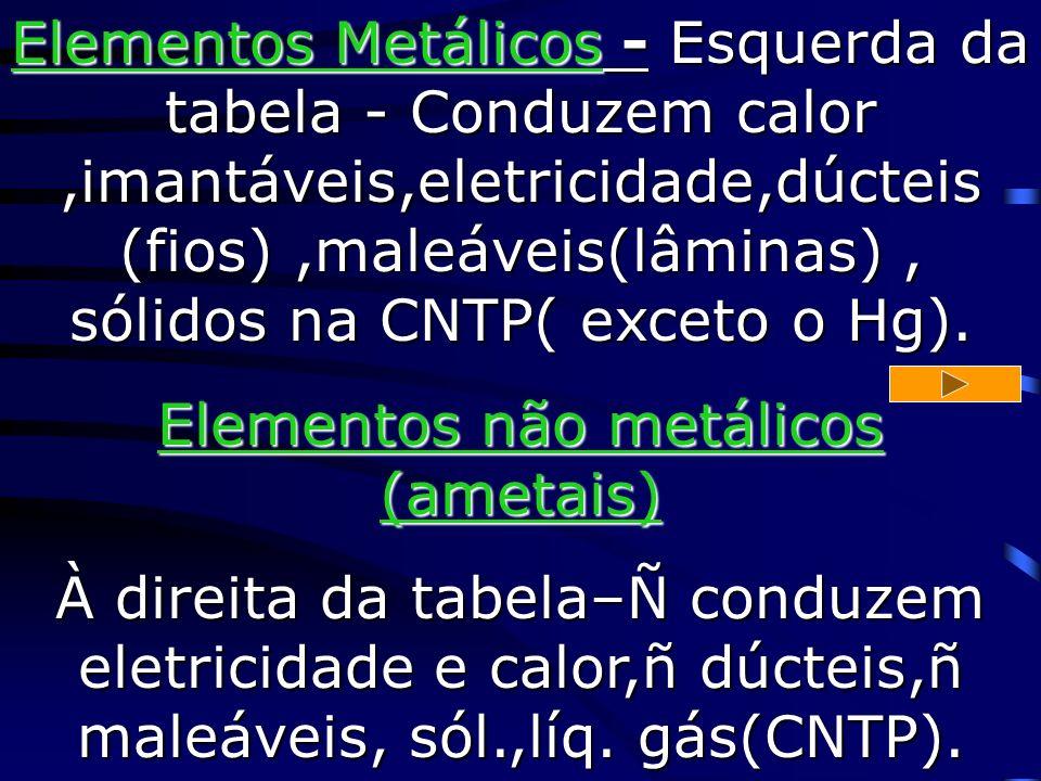 Elementos não metálicos (ametais)