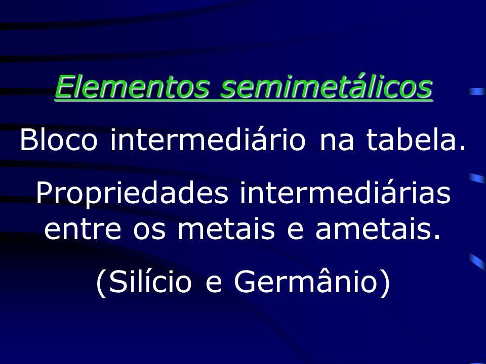 Elementos semimetálicos Bloco intermediário na tabela.