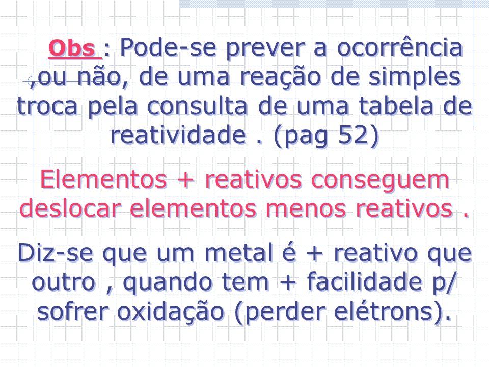 Elementos + reativos conseguem deslocar elementos menos reativos .