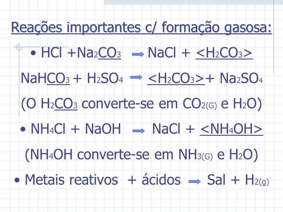 Reações importantes c/ formação gasosa: