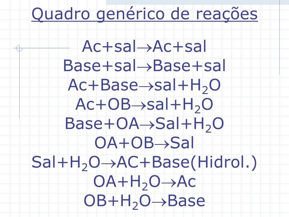 Quadro genérico de reações Ac+salAc+sal