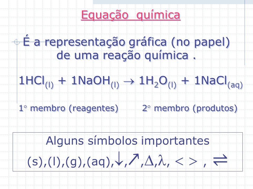 É a representação gráfica (no papel) de uma reação química .