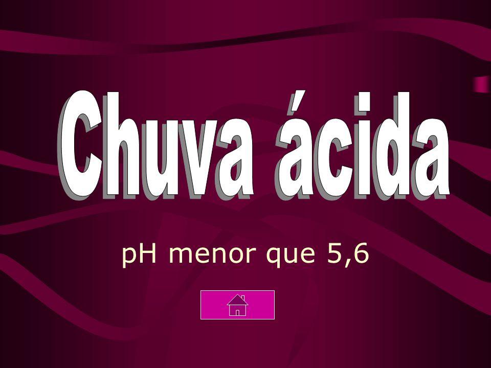 Chuva ácida pH menor que 5,6