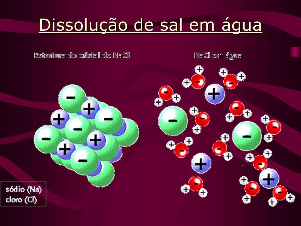 Dissolução de sal em água